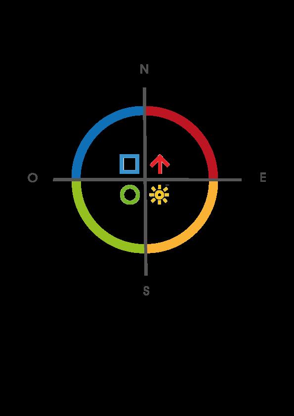 boussole des couleurs méthode en couleurs nseo