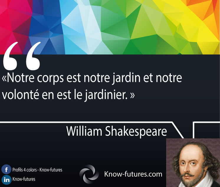 citation sheakspeare 1 know futures