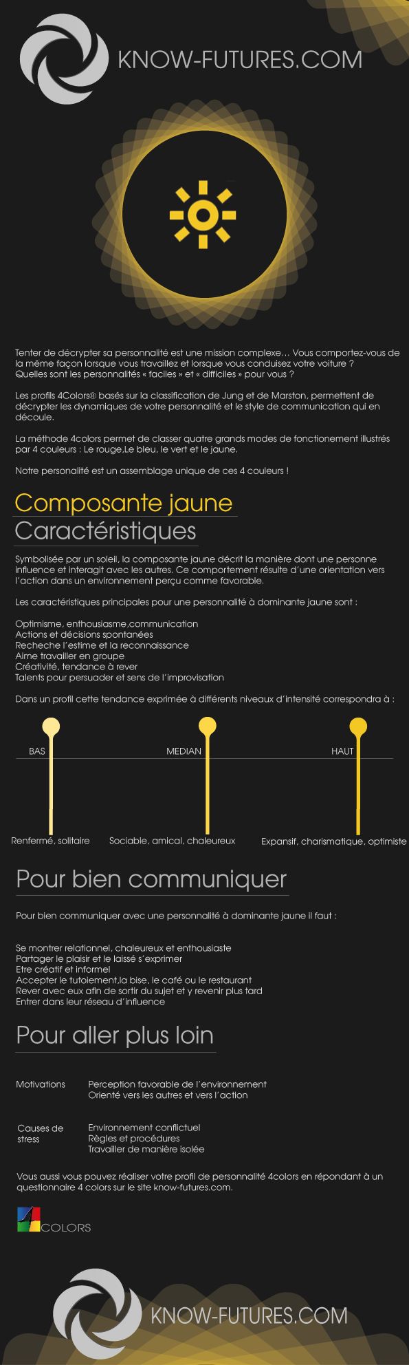 composante jaune 4colors