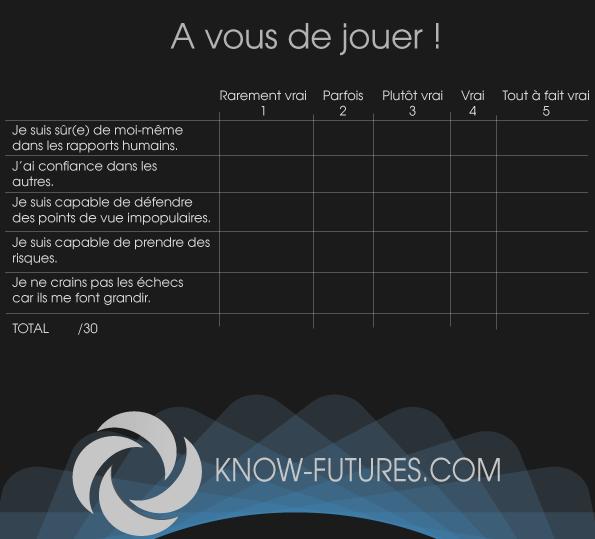questionnaire confiance know futures