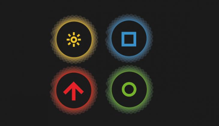 Méthode 4Colors : Les composantes de notre personnalité